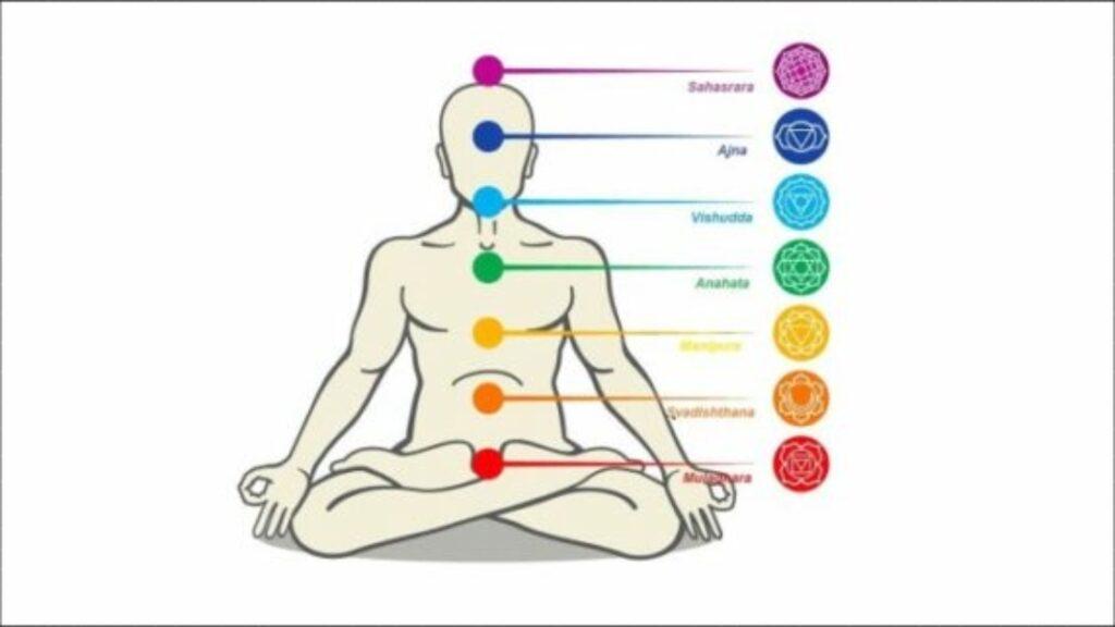 importancia de los 7 chakras y colores de los chakras